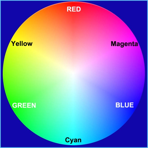RGB Secondary Color wheel